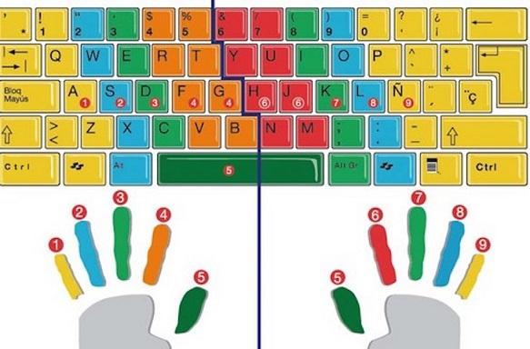 Aby pisać jak najszybciej, sprawnie i bez błędów (no i bez patrzenia na klawiatu