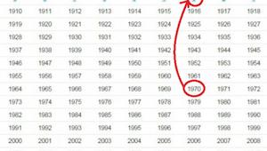 Sprawdź do czego masz predyspozycje według chińskich numerologów! Z pod której g